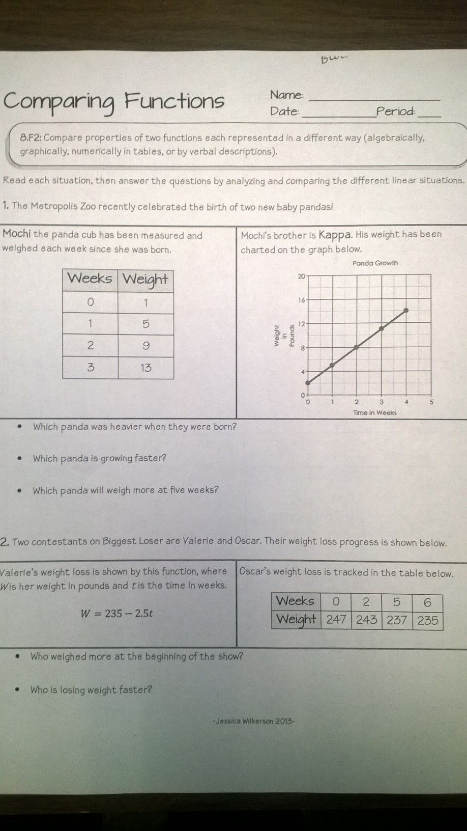 Worksheets Comparing Functions Worksheet 2013 14 lessons functions and graphing mrs deans class comparing assessment activity pg 1